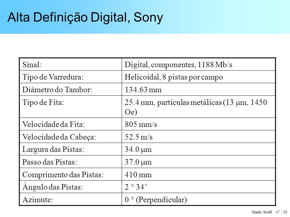 Alta Definição Digital, Sony