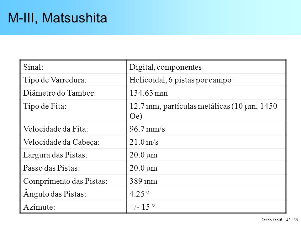 M-III, Matsushita Sinal: Digital, componentes Tipo de Varredura: