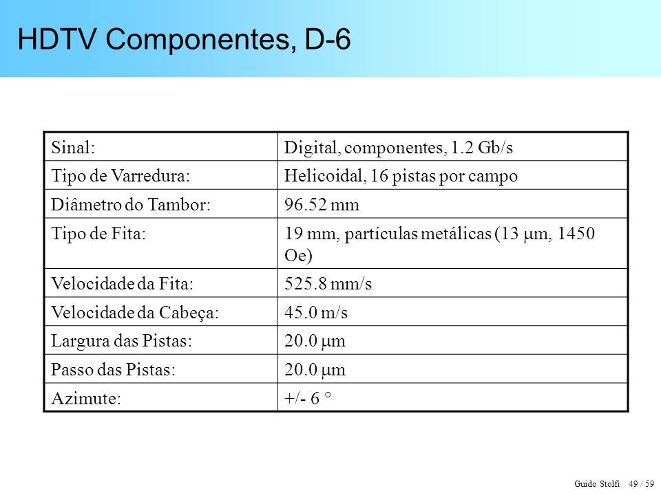 HDTV Componentes, D-6 Sinal: Digital, componentes, 1.2 Gb/s