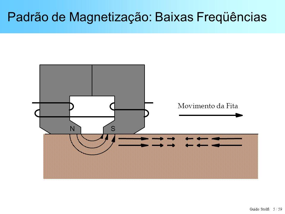Padrão de Magnetização: Baixas Freqüências