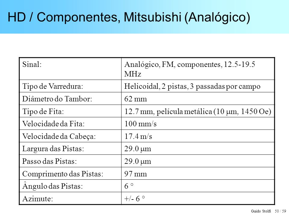 HD / Componentes, Mitsubishi (Analógico)