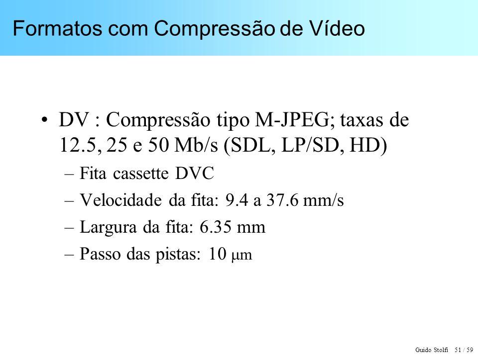 Formatos com Compressão de Vídeo
