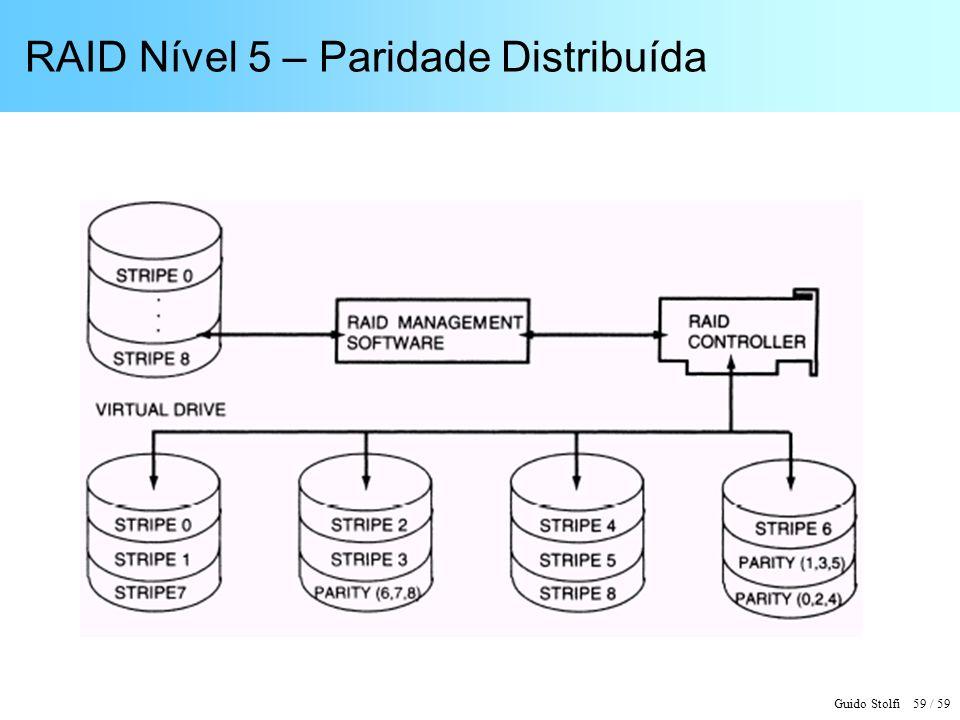 RAID Nível 5 – Paridade Distribuída