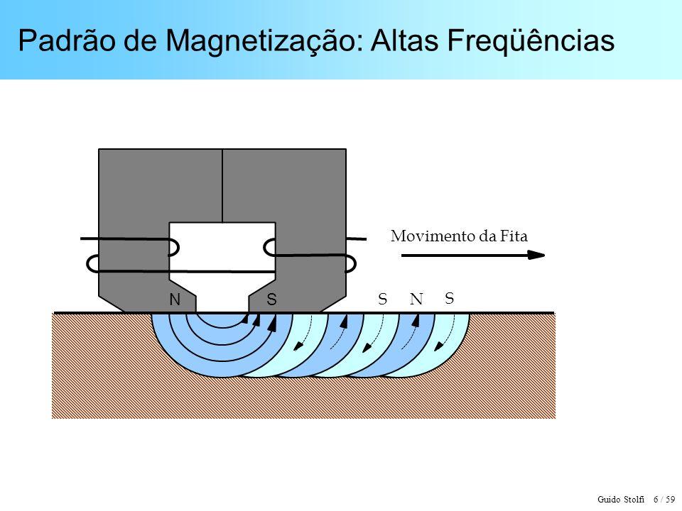 Padrão de Magnetização: Altas Freqüências