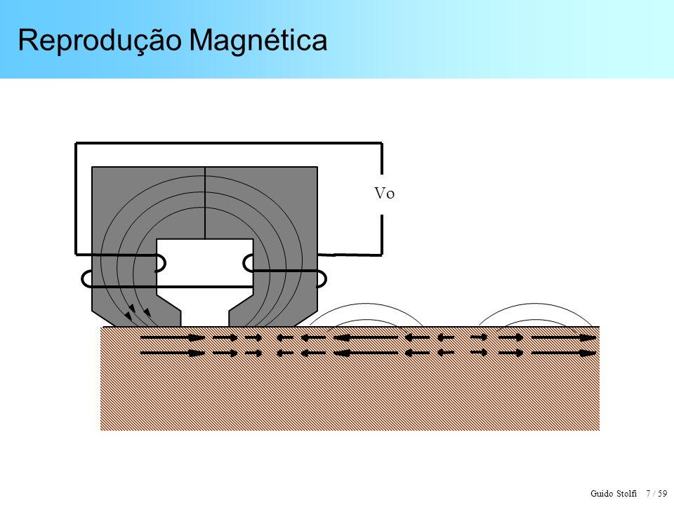 Reprodução Magnética Vo