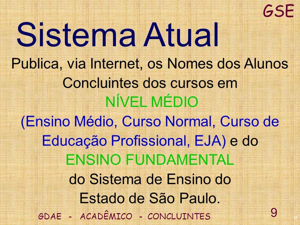 GSE Sistema Atual. Publica, via Internet, os Nomes dos Alunos Concluintes dos cursos em. NÍVEL MÉDIO.
