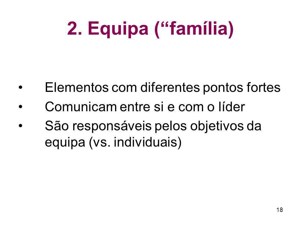 2. Equipa ( família) Elementos com diferentes pontos fortes
