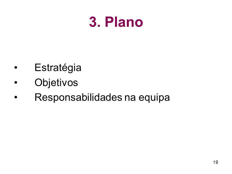 3. Plano Estratégia Objetivos Responsabilidades na equipa
