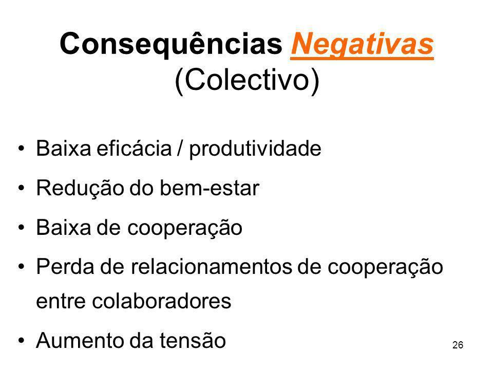 Consequências Negativas (Colectivo)