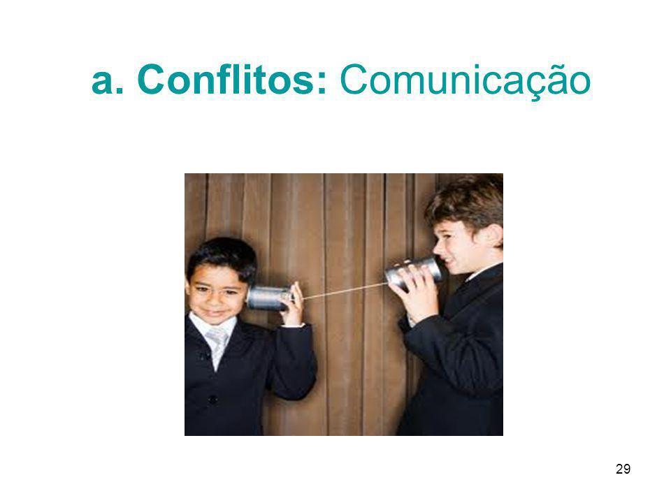 a. Conflitos: Comunicação