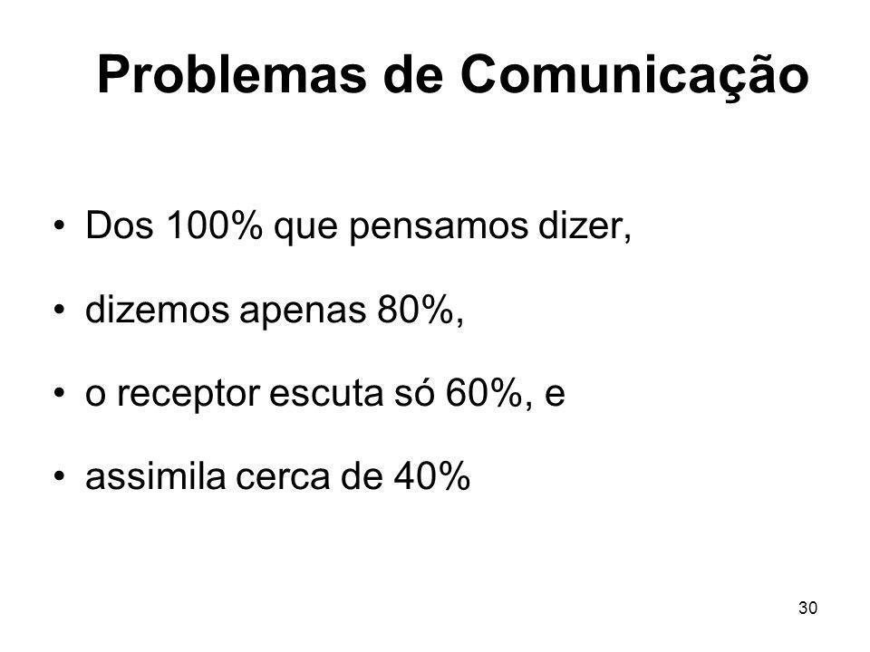 Problemas de Comunicação