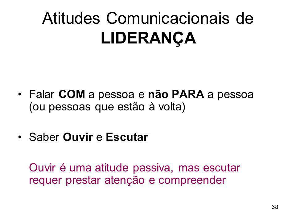 Atitudes Comunicacionais de LIDERANÇA