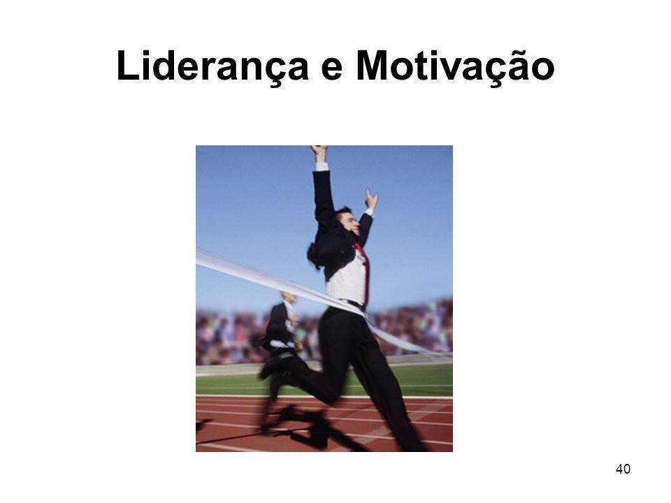 Liderança e Motivação