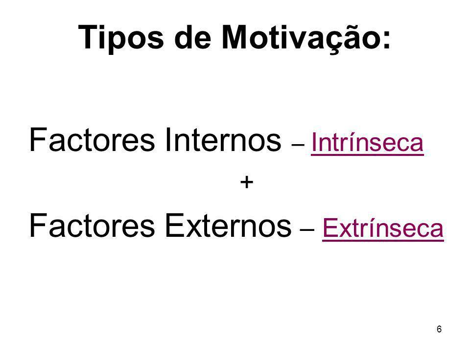 Factores Internos – Intrínseca Factores Externos – Extrínseca