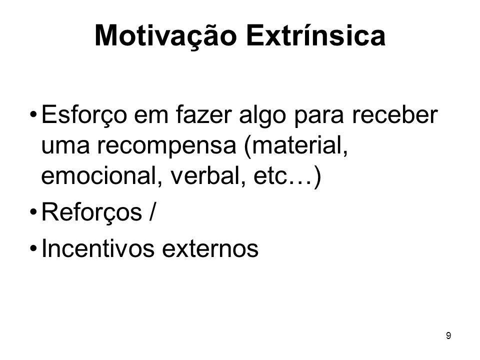 Motivação Extrínsica Esforço em fazer algo para receber uma recompensa (material, emocional, verbal, etc…)