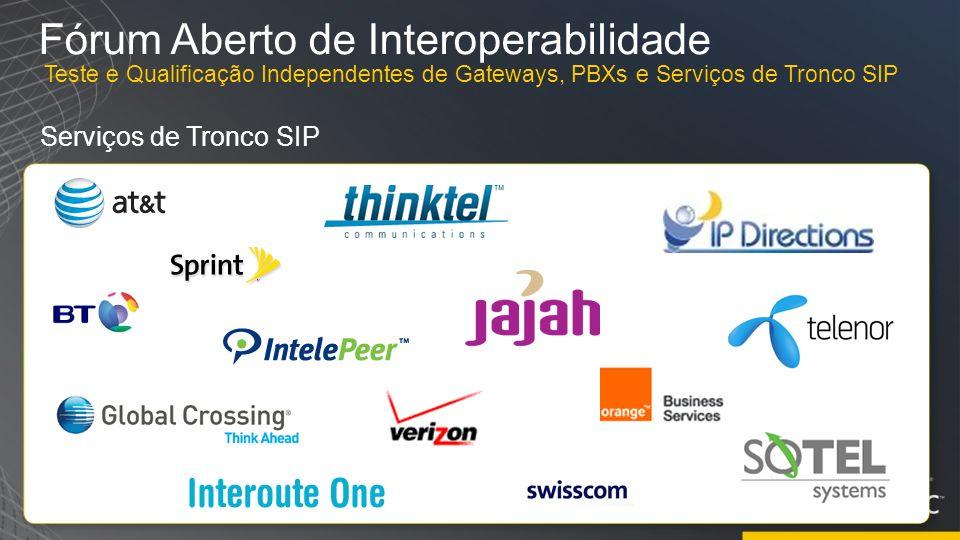 Fórum Aberto de Interoperabilidade