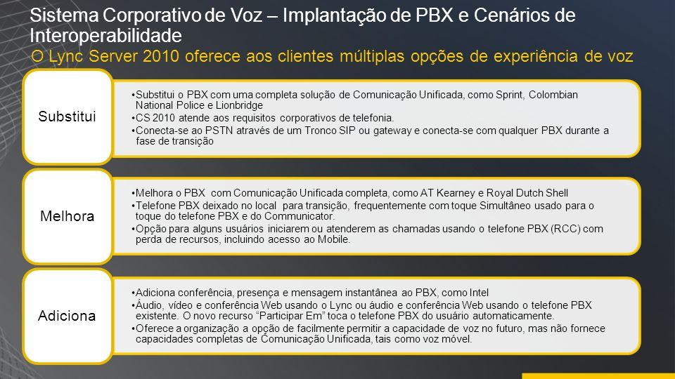 Sistema Corporativo de Voz – Implantação de PBX e Cenários de Interoperabilidade