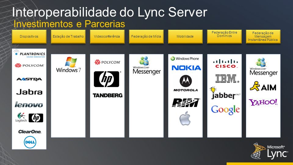 Interoperabilidade do Lync Server