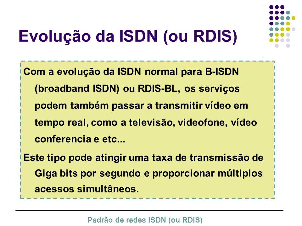 Evolução da ISDN (ou RDIS)