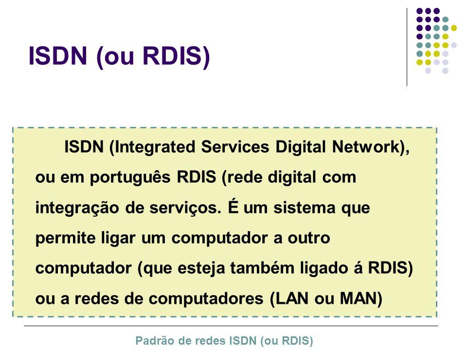 ISDN (ou RDIS)