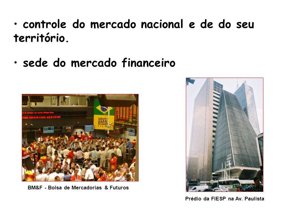 BM&F - Bolsa de Mercadorias & Futuros Prédio da FIESP na Av. Paulista