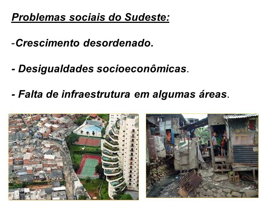 Problemas sociais do Sudeste: