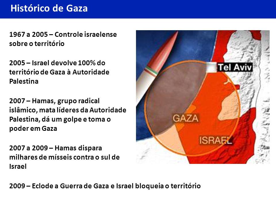 Histórico de Gaza 1967 a 2005 – Controle israelense sobre o território