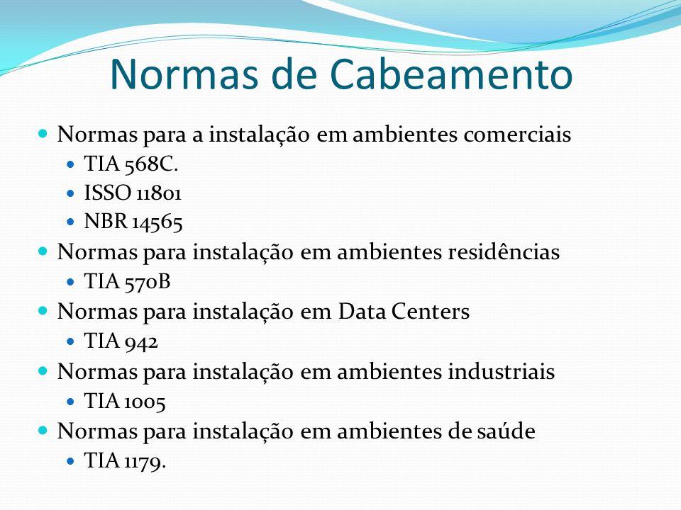 Normas de Cabeamento Normas para a instalação em ambientes comerciais