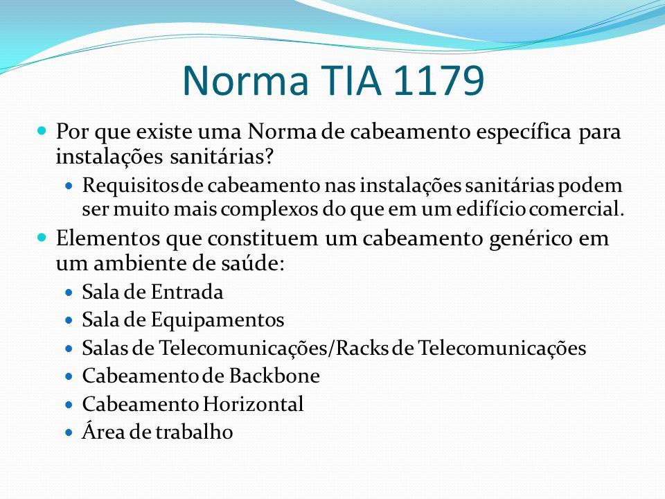 Norma TIA 1179 Por que existe uma Norma de cabeamento específica para instalações sanitárias