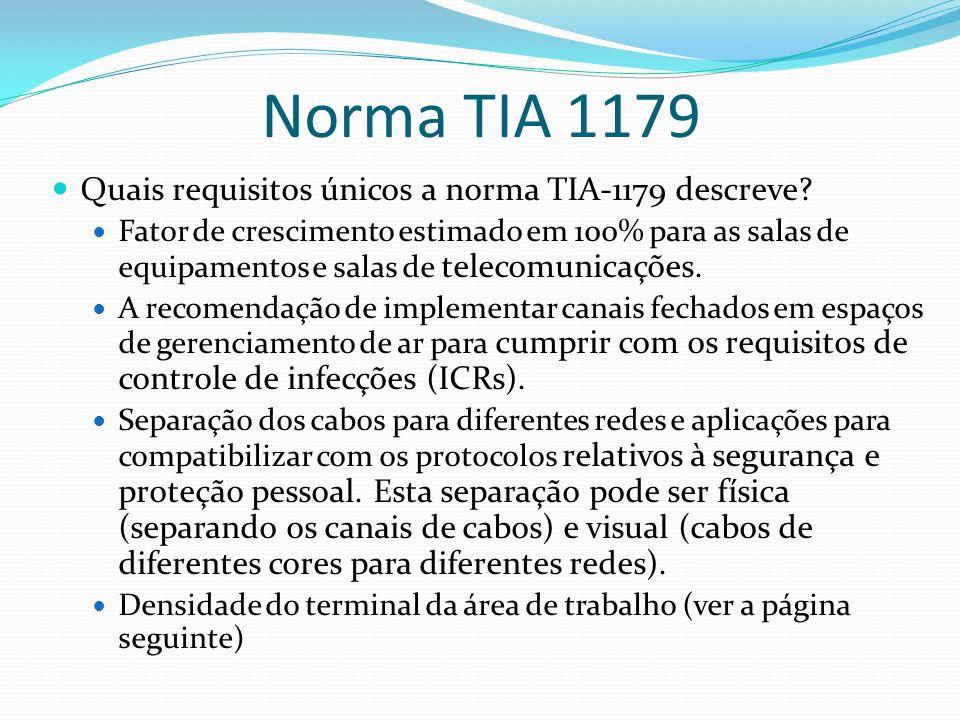 Norma TIA 1179 Quais requisitos únicos a norma TIA-1179 descreve