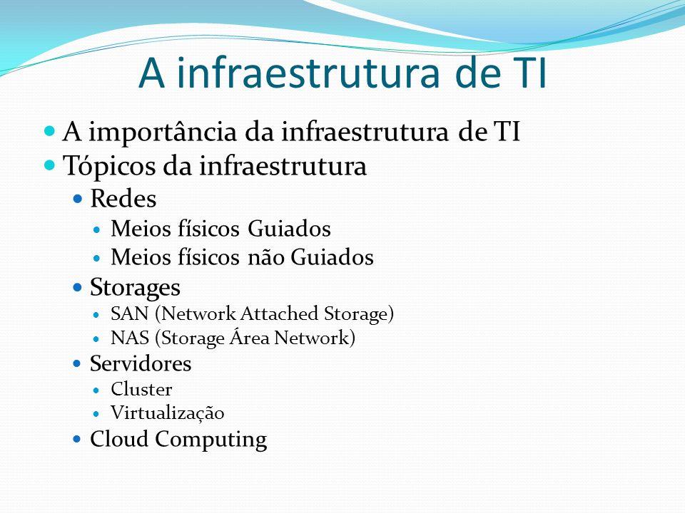 A infraestrutura de TI A importância da infraestrutura de TI