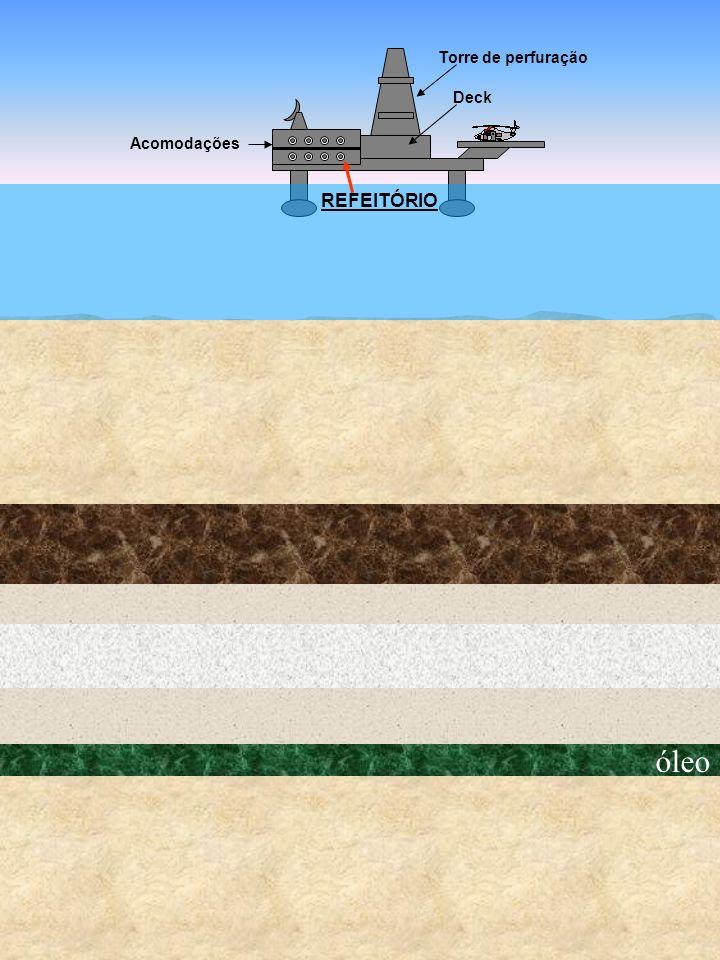 Torre de perfuração Deck Acomodações REFEITÓRIO óleo