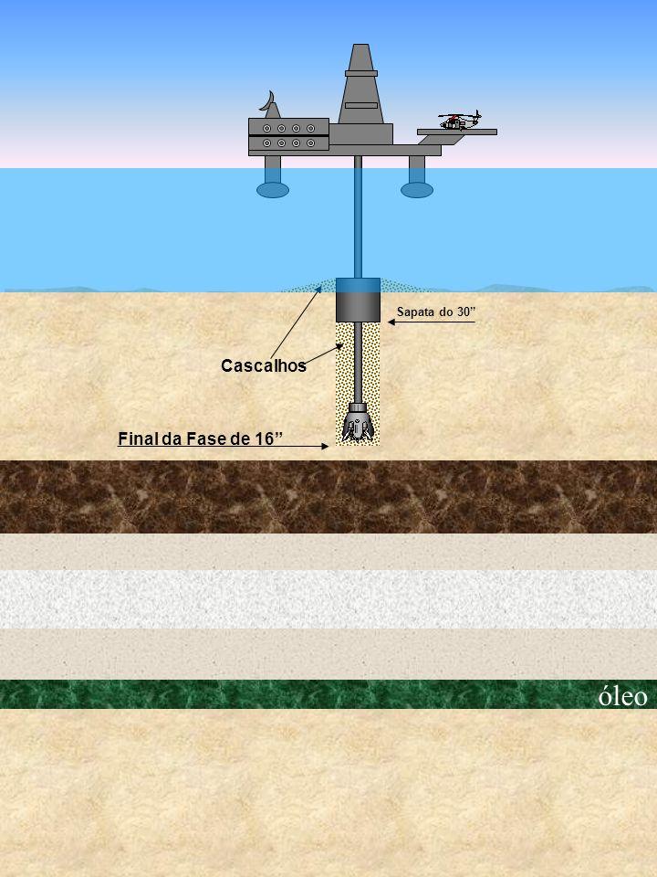 Sapata do 30 Cascalhos Final da Fase de 16 óleo