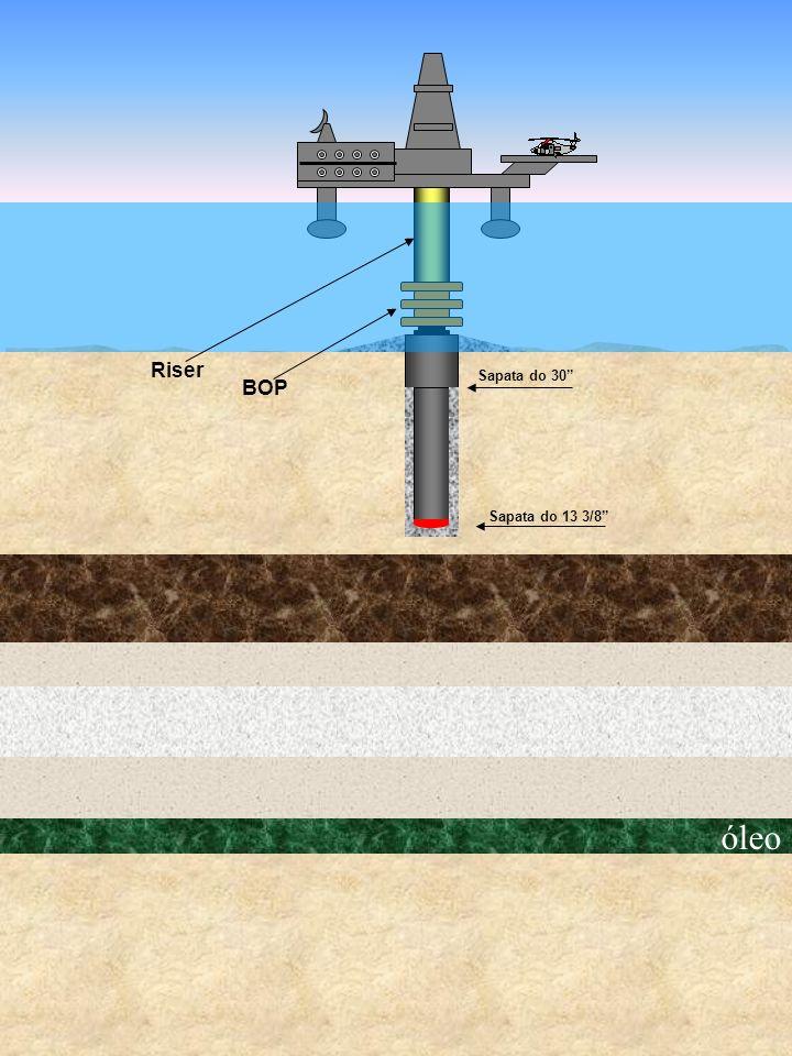 Riser Sapata do 30 BOP Sapata do 13 3/8 óleo