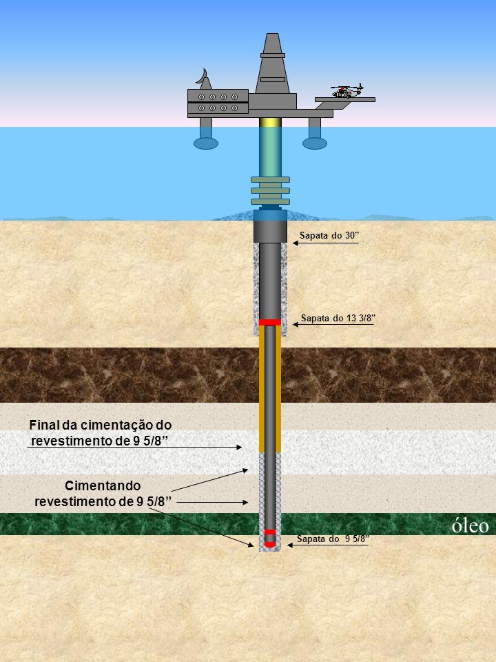 óleo Final da cimentação do revestimento de 9 5/8 Cimentando