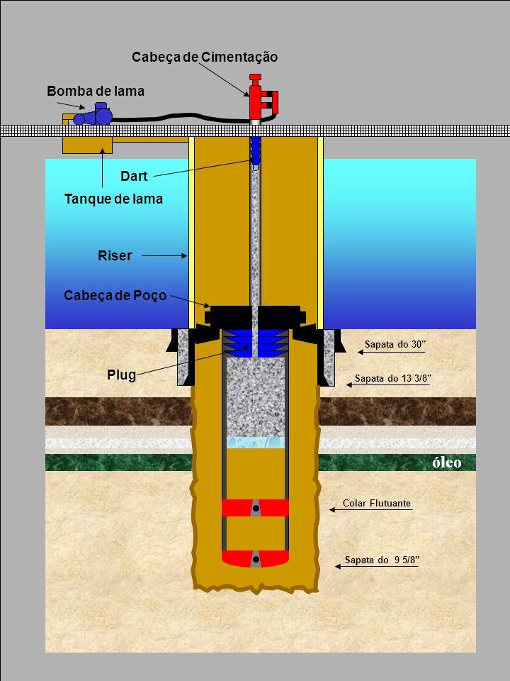 óleo Cabeça de Cimentação Bomba de lama Dart Tanque de lama Riser