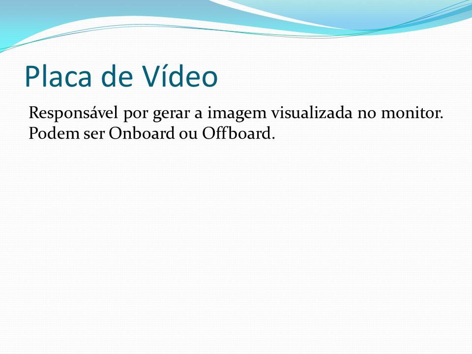 Placa de Vídeo Responsável por gerar a imagem visualizada no monitor.