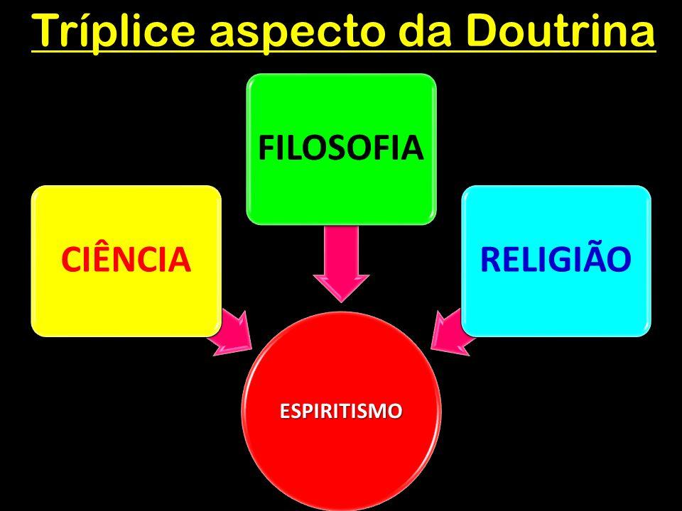 Tríplice aspecto da Doutrina