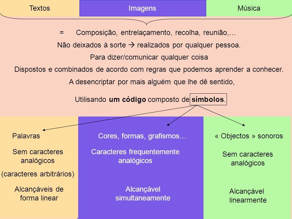 = Composição, entrelaçamento, recolha, reunião,…
