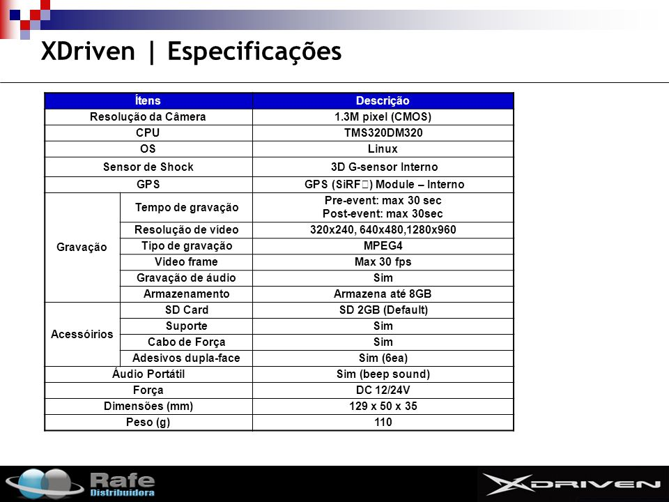 XDriven | Especificações