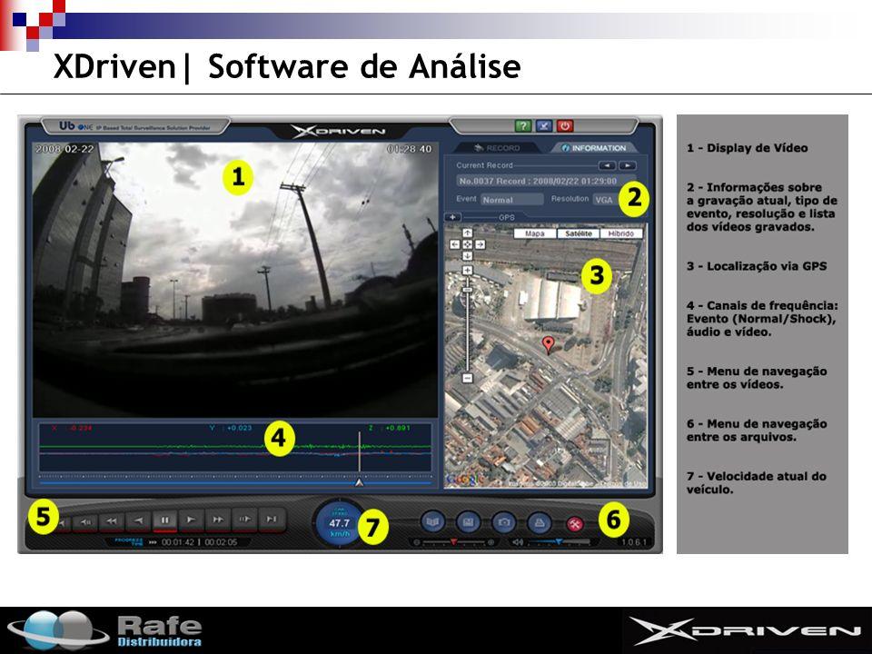 XDriven| Software de Análise