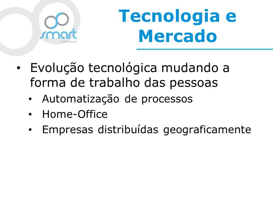 Tecnologia e Mercado Evolução tecnológica mudando a forma de trabalho das pessoas. Automatização de processos.