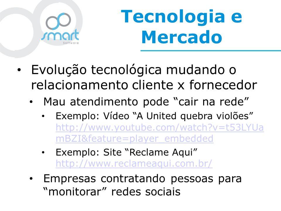 Tecnologia e Mercado Evolução tecnológica mudando o relacionamento cliente x fornecedor. Mau atendimento pode cair na rede