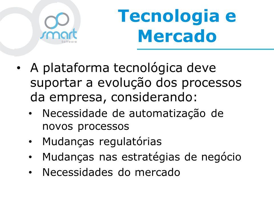 Tecnologia e Mercado A plataforma tecnológica deve suportar a evolução dos processos da empresa, considerando: