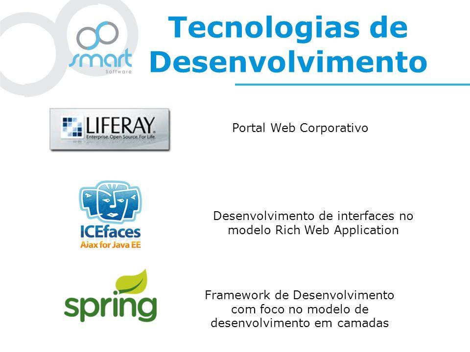 Tecnologias de Desenvolvimento