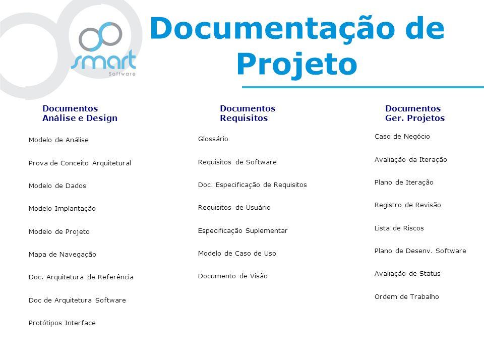 Documentação de Projeto