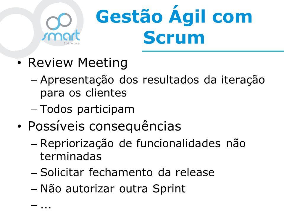 Gestão Ágil com Scrum Review Meeting Possíveis consequências