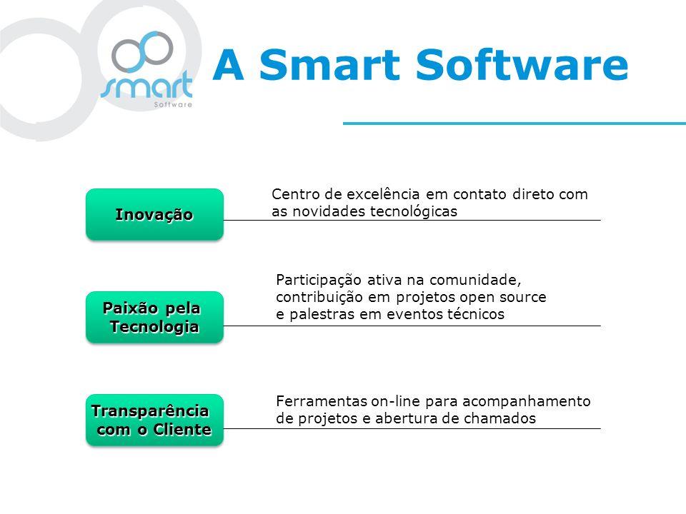 A Smart Software Inovação Paixão pela Tecnologia Transparência