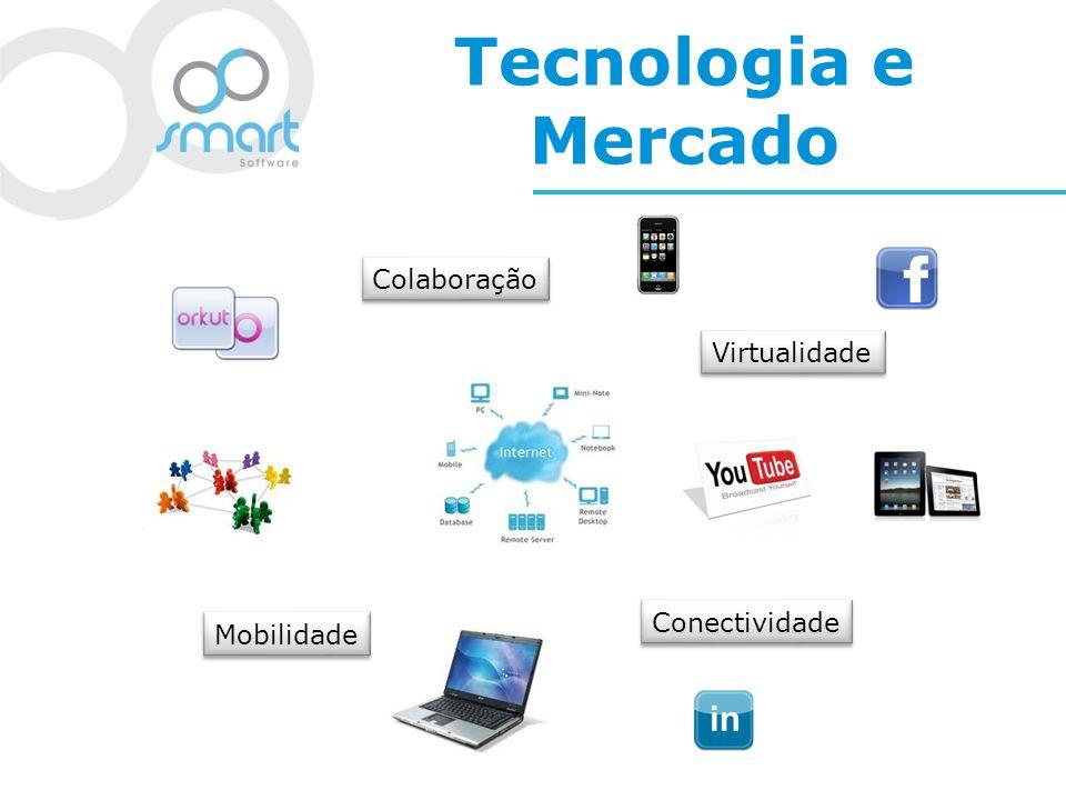 Tecnologia e Mercado Colaboração Virtualidade Conectividade Mobilidade