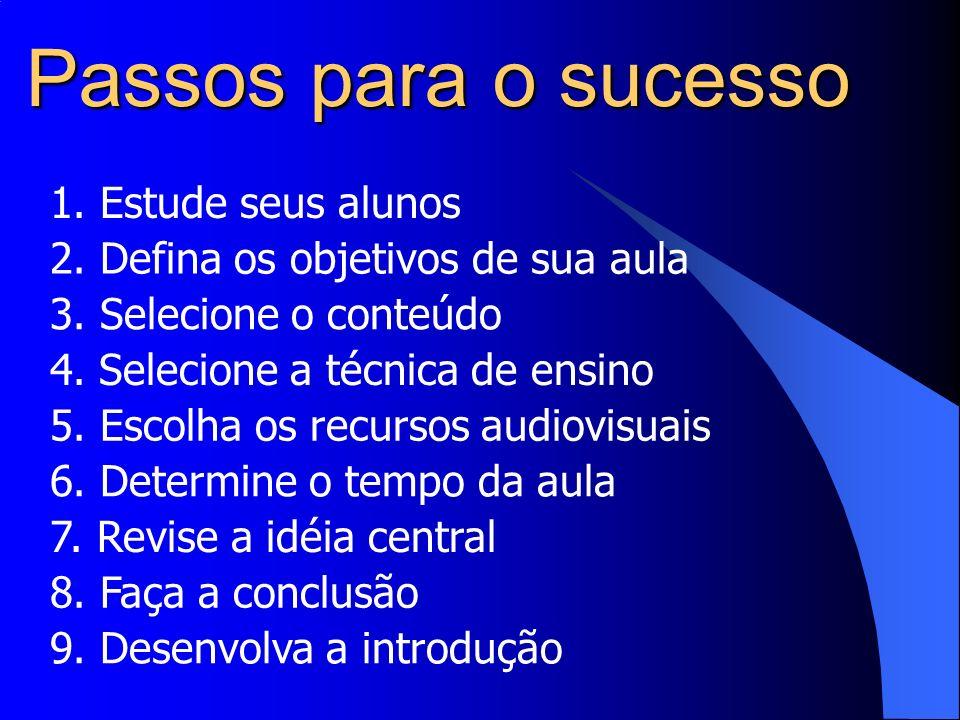 Passos para o sucesso 1. Estude seus alunos